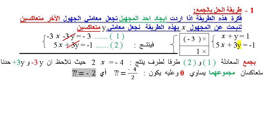 شرح مفصل لحل جملة معادلتين 13042894691