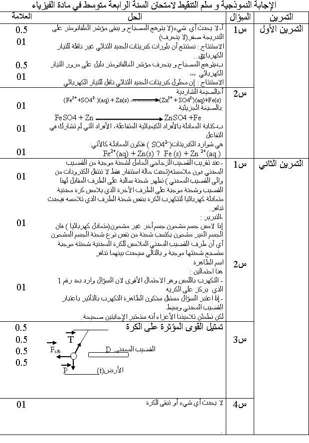 تصحيح امتحان الفيزياء لشهادة التعليم المتوسط 13076376981