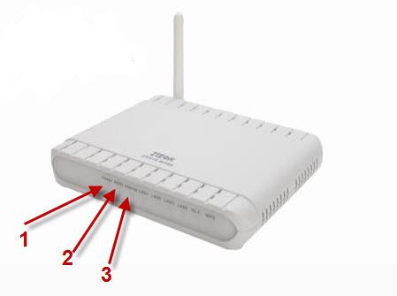شرح طريقة إعداد مودام zte zxv10 w300 wifi 13283418642